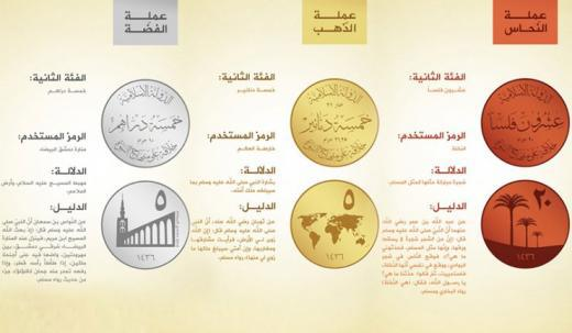 planche-monnaie